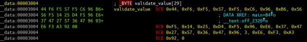 hateintel_validate_value