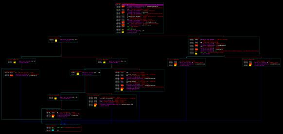 Fun with x64dbg theme | 0day in {REA_TEAM}